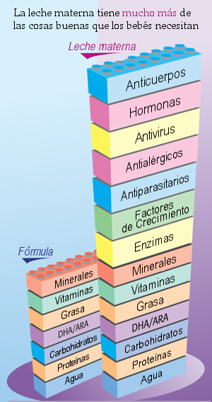 breastmilk_vs_formula-spanish